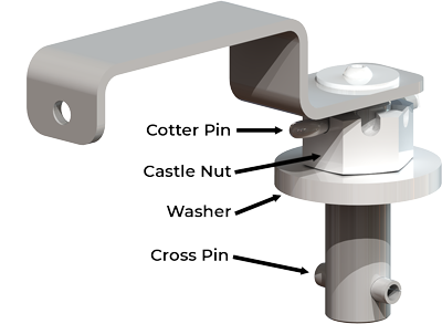 OE Series Puck Mounting Post