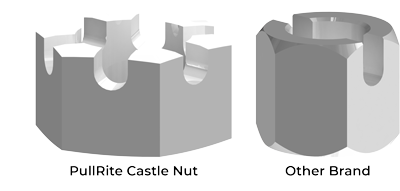 PullRite Castle Nut vs. Other Brand